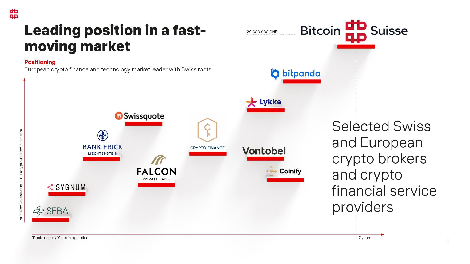 21Shares Bitcoin Suisse Index ETP 14,50 CHF - diosgazda.hu