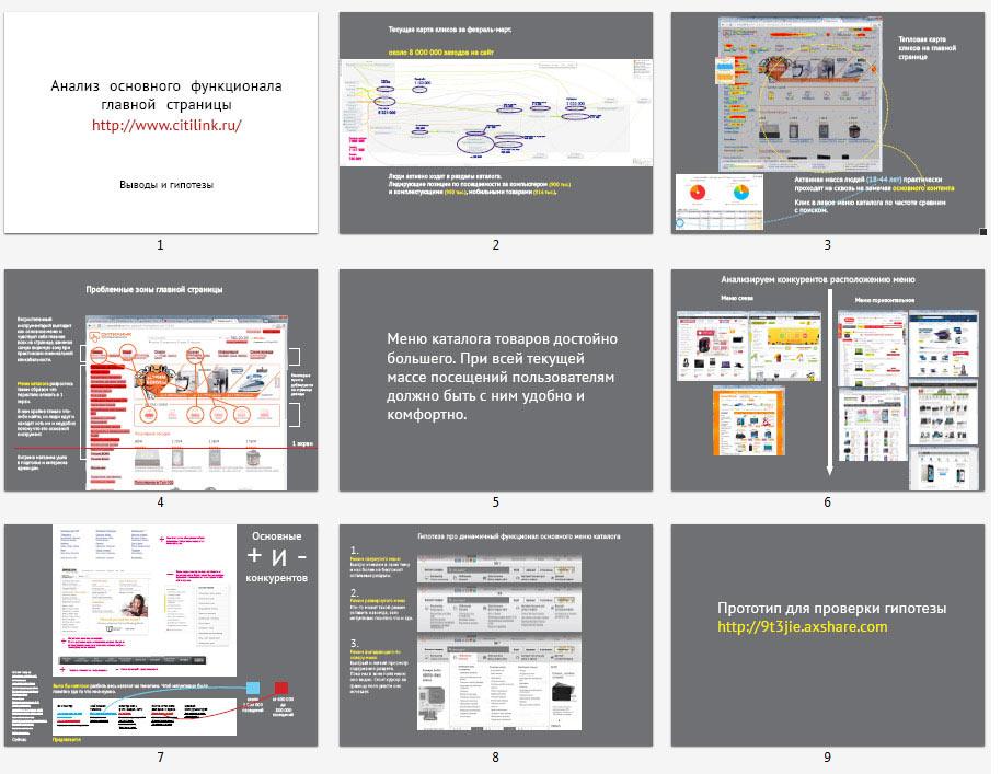 Presentation making website
