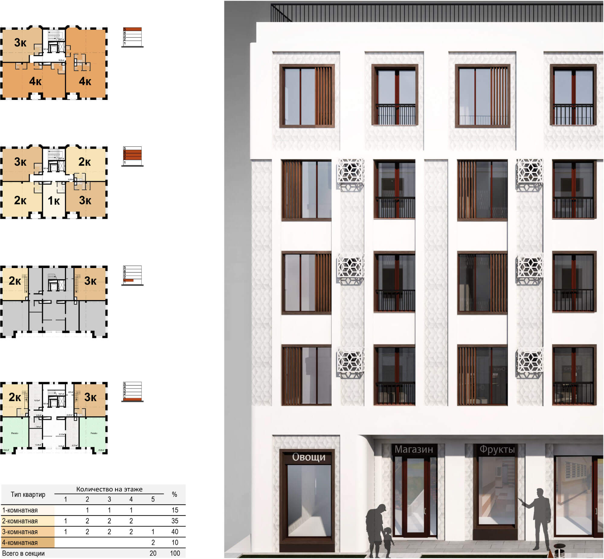 Types Of Apartment Buildings: Residential Area Concept