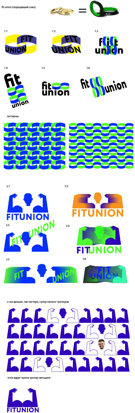 fitunion process 01