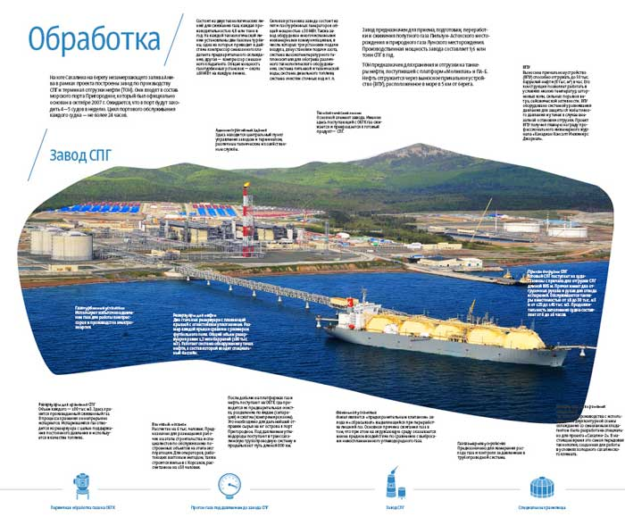 sakhalin ii negotiation process The development of these fields is generally referred to as the sakhalin ii project   to convert from a drilling platform to a drilling and processing platform  the  company has negotiated compensation for the establishment of the safety.