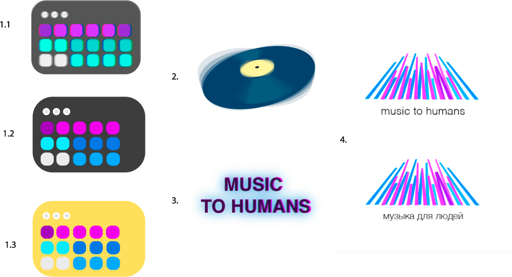 music to humans process 01
