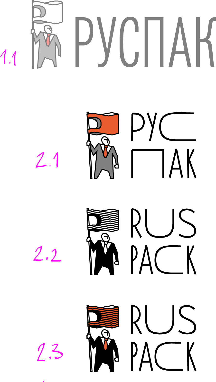 ruspack process 03