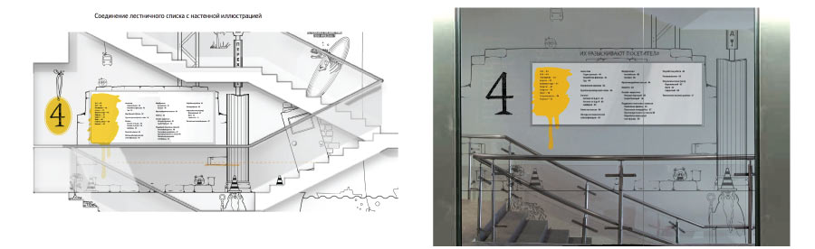 The making of the yandex office navigation for Office design guide