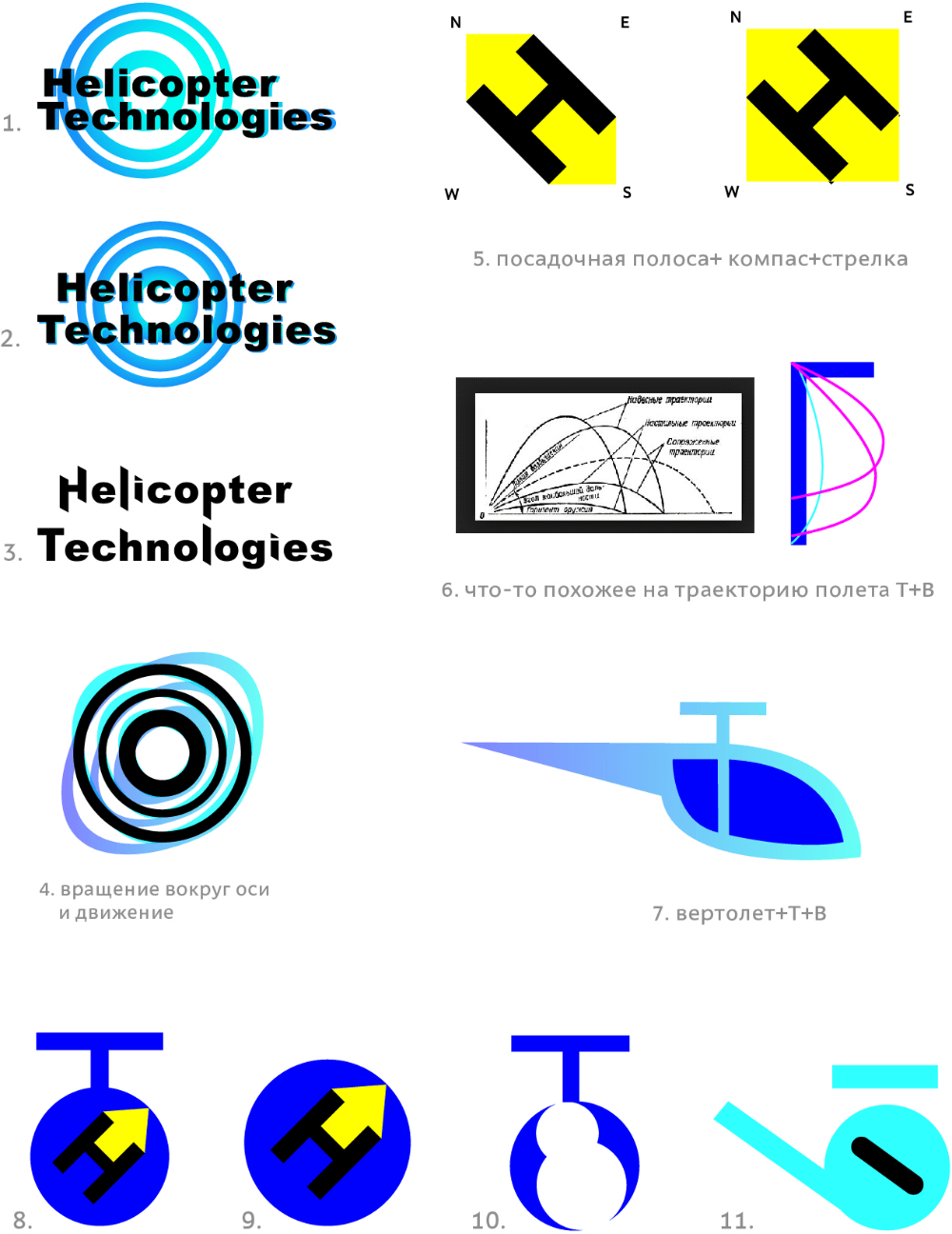 The making of the Helicopter Technologies logo