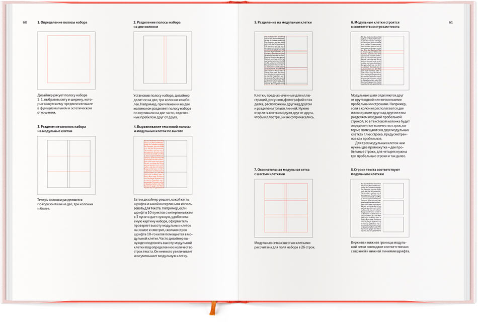 Grid Systems In Graphic Design A Handbook For Graphic Artists Typographers And Exhibition Designers By Josef Muller Brockmann