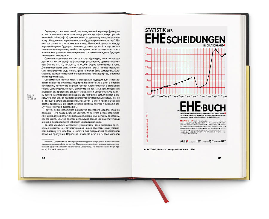 The New Typography A Handbook For Modern Designers
