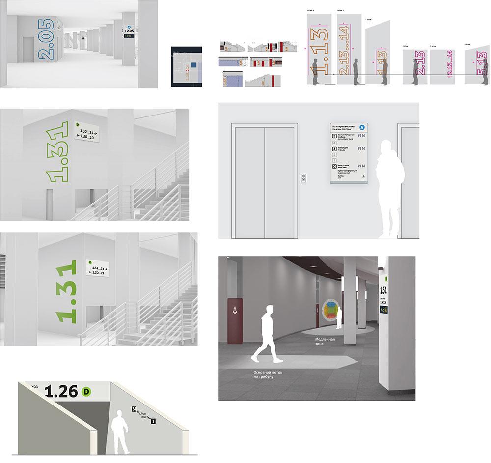 The making of the luzhniki stadium navigation for Derriere la salle de bain