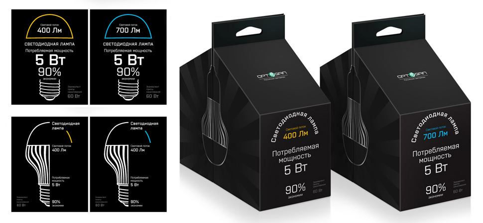 Making Of The Optogan Led Lightbulbs Packaging