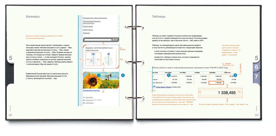 TNK-BP Management corporate web design guidelines